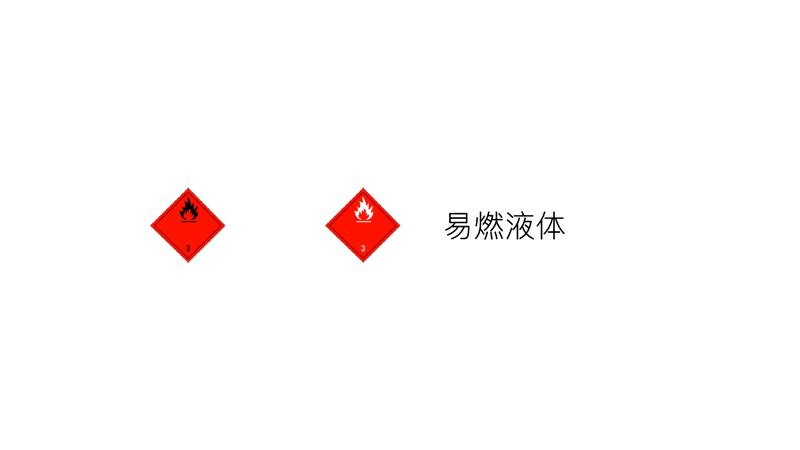 三类-易燃液体
